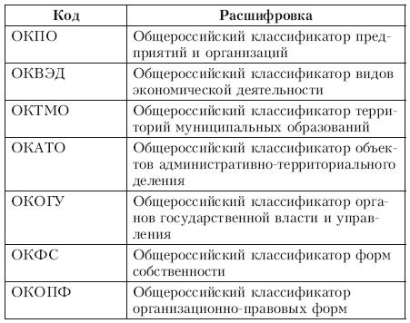 Окогу (ок 006-2011)