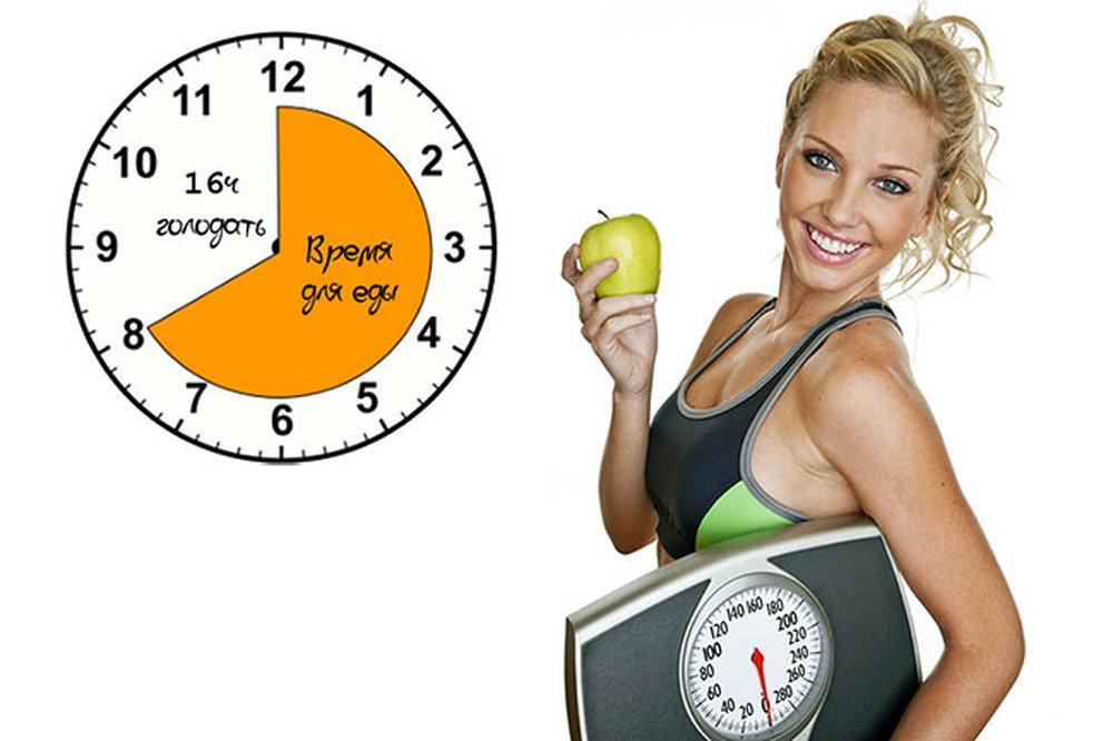 Что такое интервальное голодание и зачем оно нужно :: здоровье :: рбк стиль