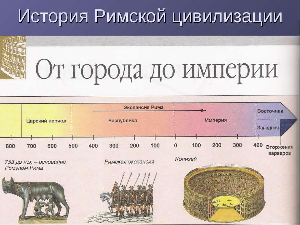 Древний рим: история и культура