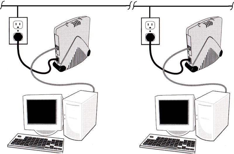 Локальная сеть: всё что нужно знать про lan соединение компов