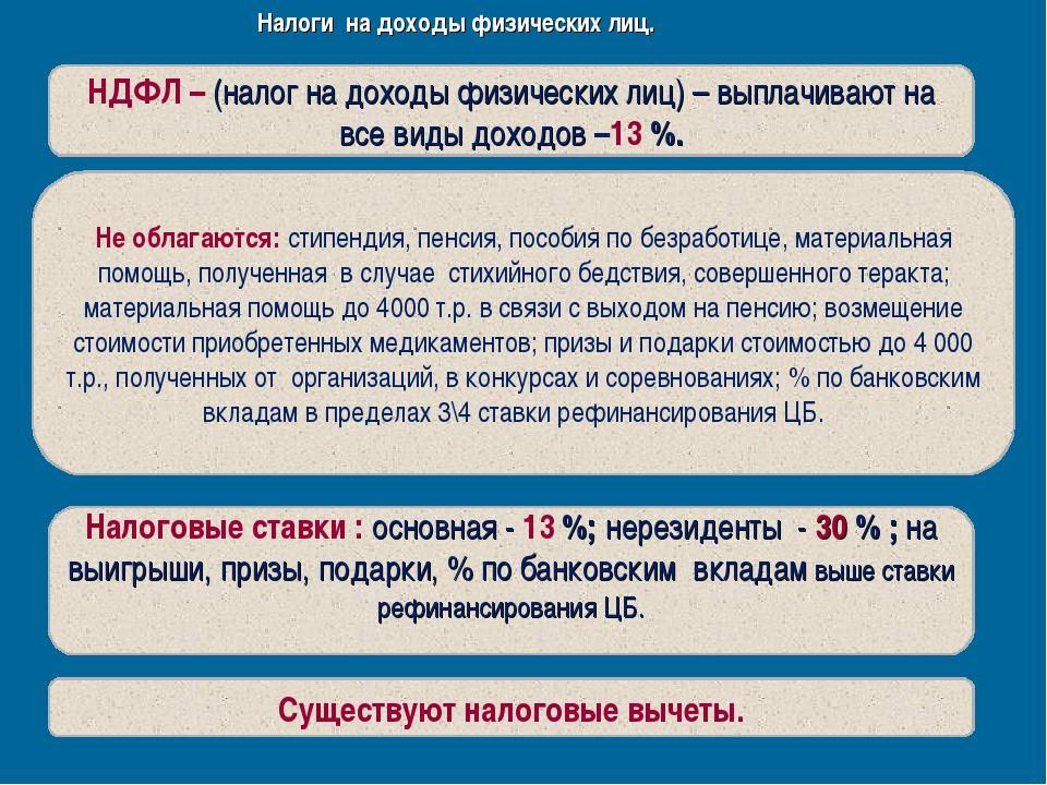 Налог на доходы физических лиц - ндфл