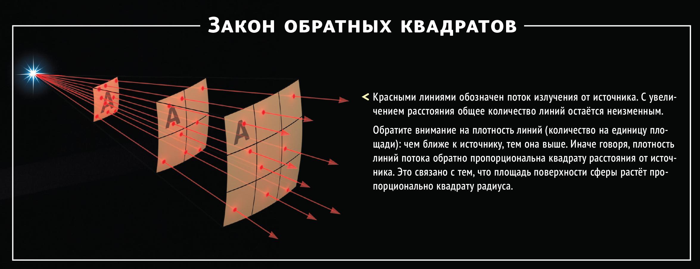 Гравитационный парадокс — википедия. что такое гравитационный парадокс