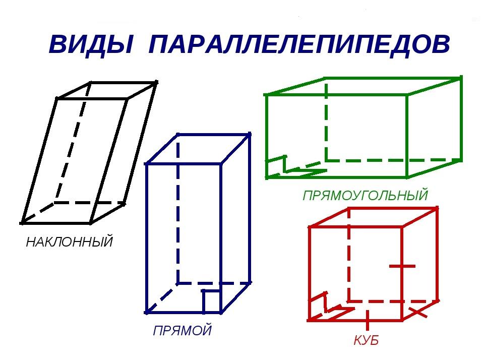 Параллелепипед — википедия. что такое параллелепипед