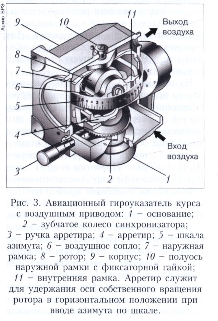 Гироскоп — википедия с видео // wiki 2