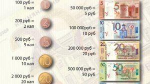 1 тенге (kzt) в украинских гривнах (uah)