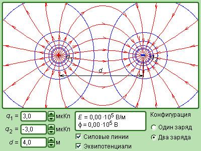 Электрическое поле: что это, свойства и характеристики