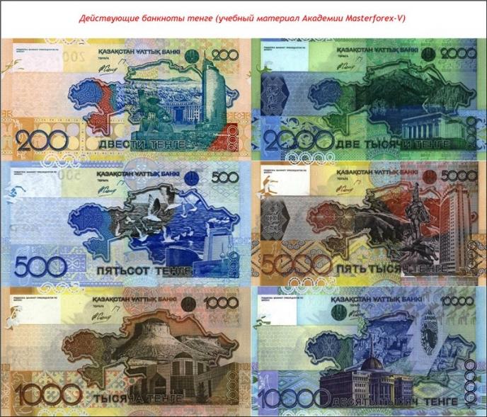 1000 тенге (kzt) в украинских гривнах (uah)