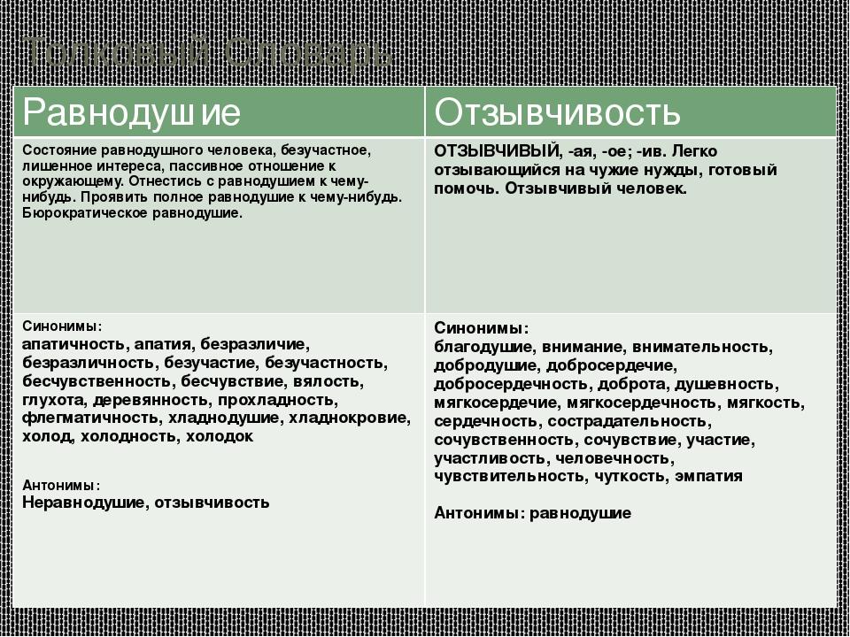 Отзывчивость - это что такое? примеры отзывчивости :: syl.ru