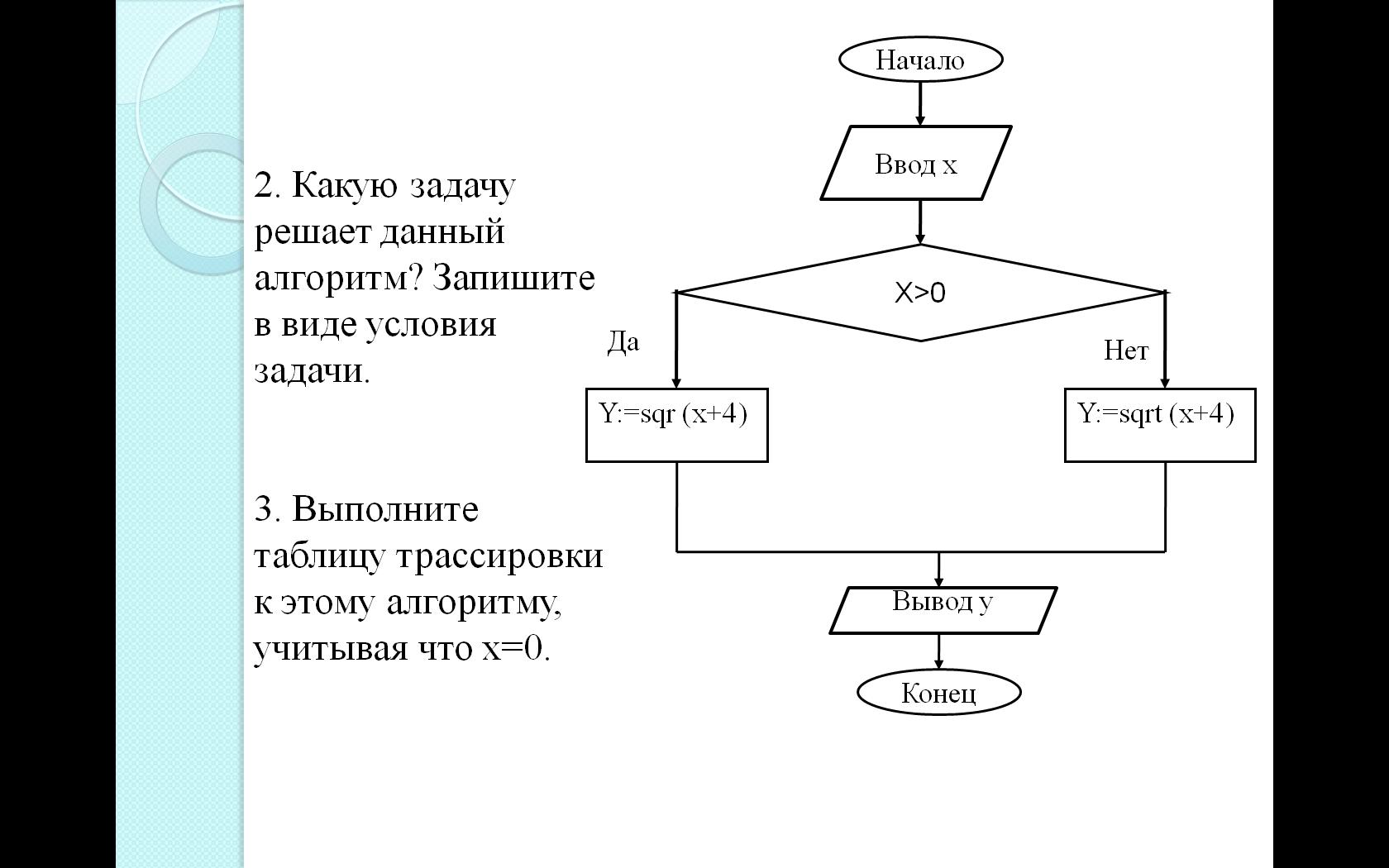 Виды алгоритмов. существует 4 вида алгоритмов: линейный, циклический, разветвляющийся, вспомогательный. - презентация
