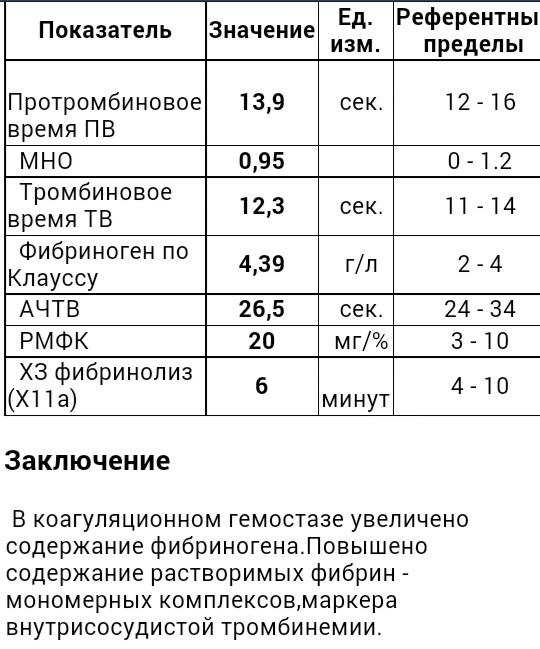 Протромбин - норма, индекс и время, протромбин по квику