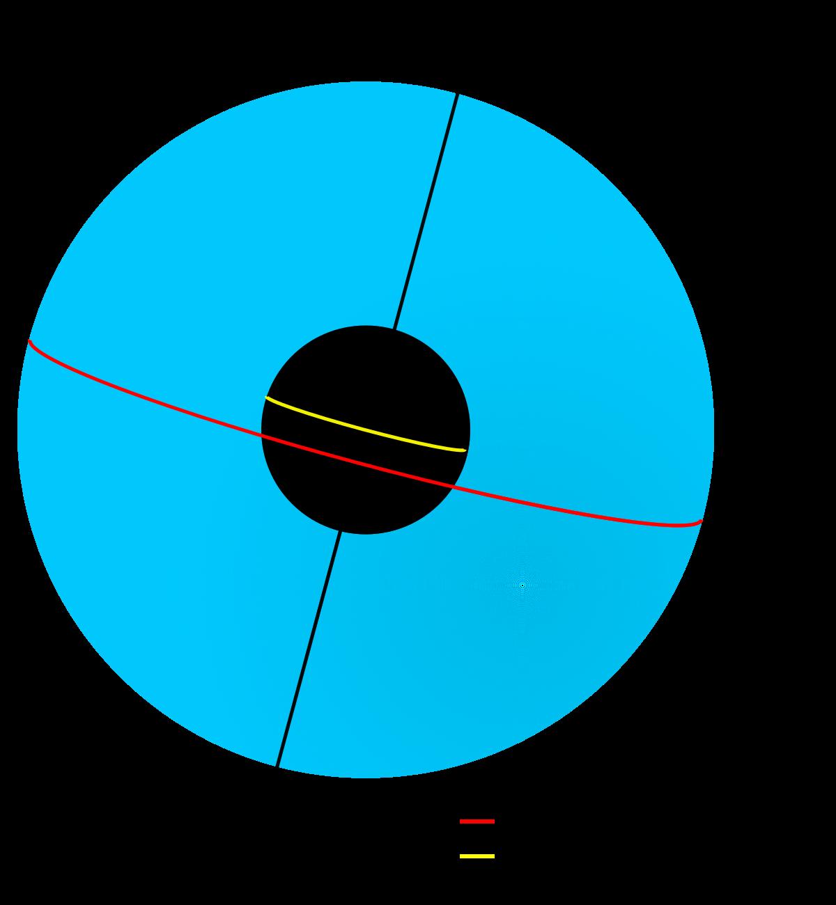 Небесная сфера ее основные элементы: точки, линии, плоскости - звездный каталог. наша планета и то, что вокруг неё