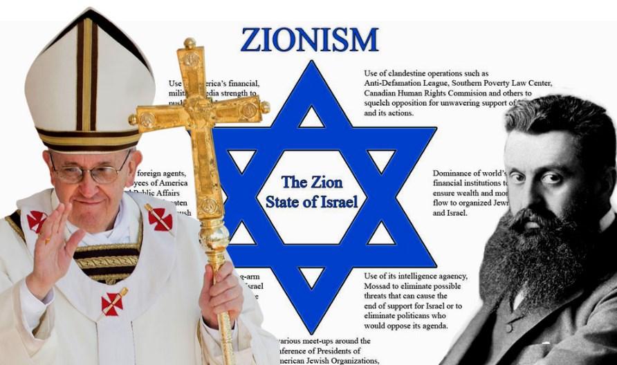 Христианский сионизм