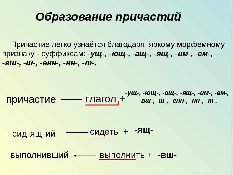 Действительные и страдательные причастия. образование причастий   русский язык