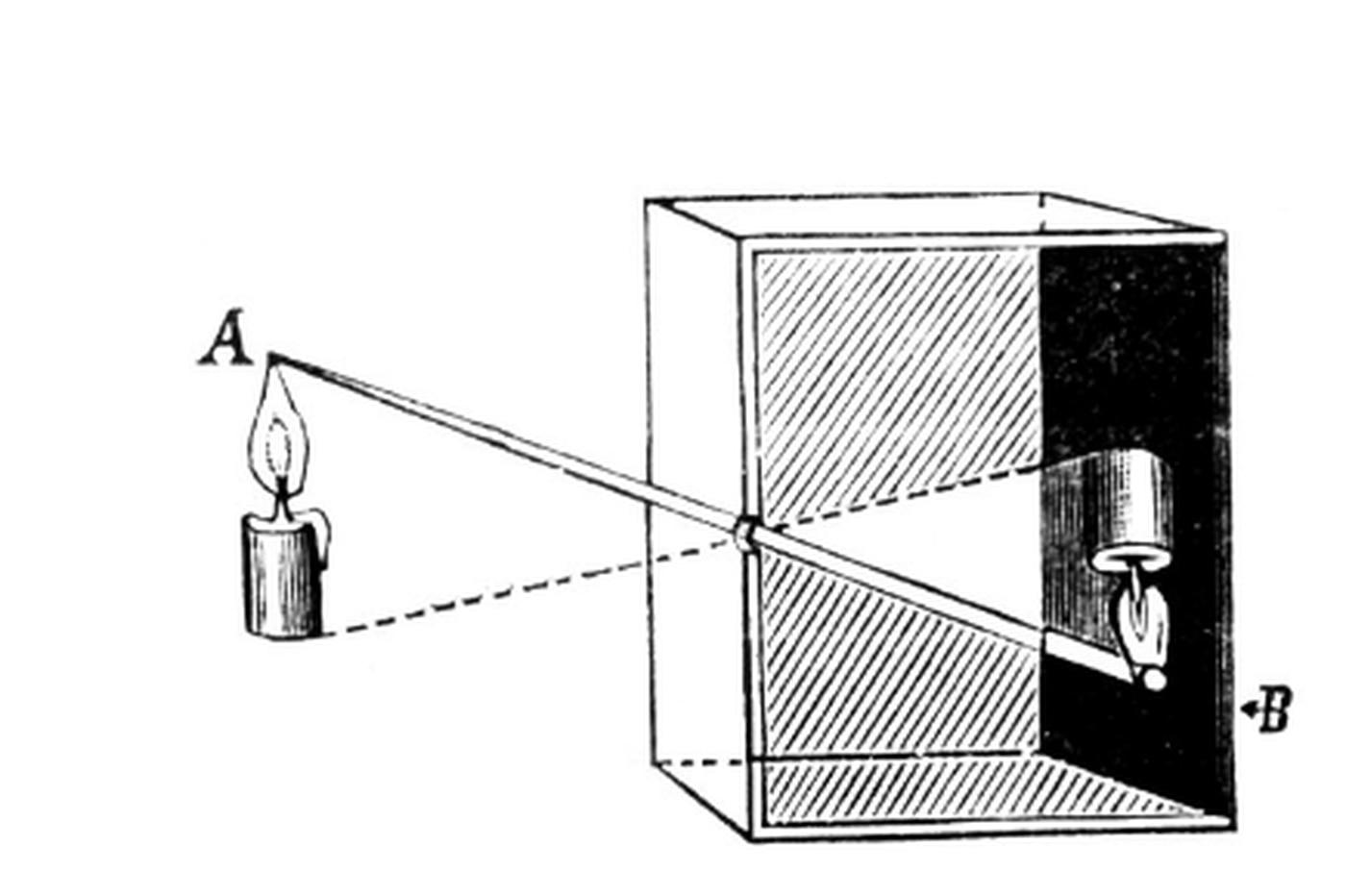 Камера-обскура — википедия. что такое камера-обскура