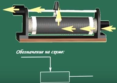 Назначение реостатов | auto-gl.ru
