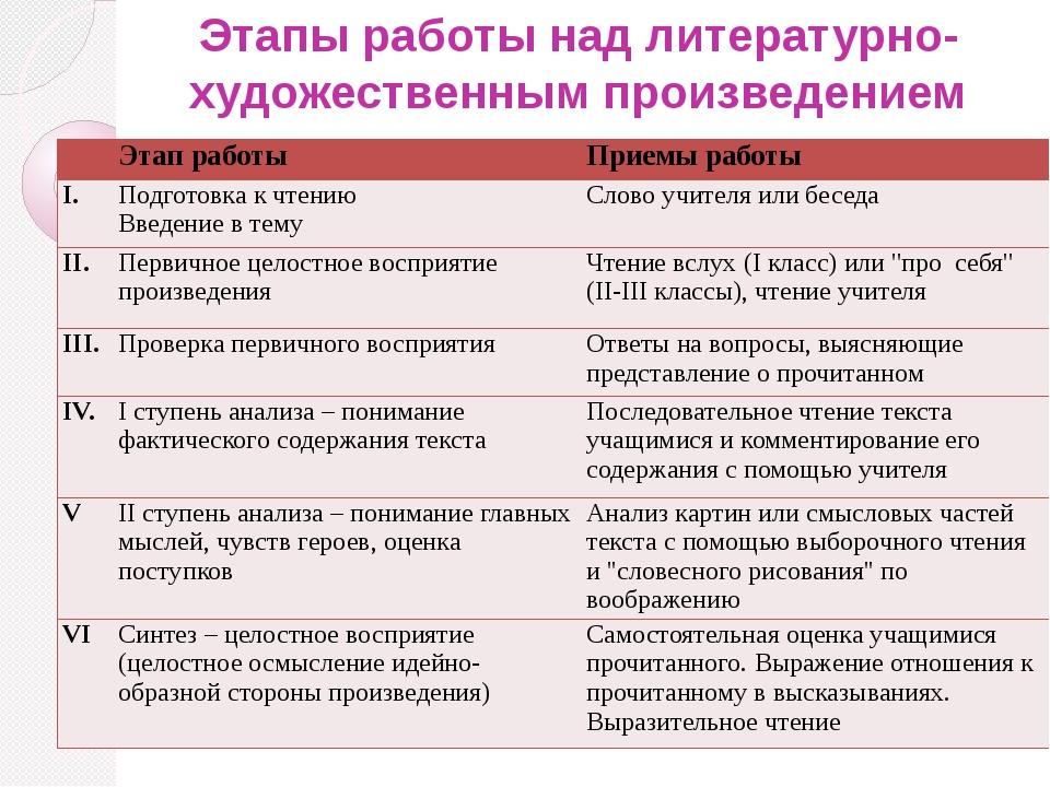 Педагогическая компаративистика российского зарубежья (1920—30-е