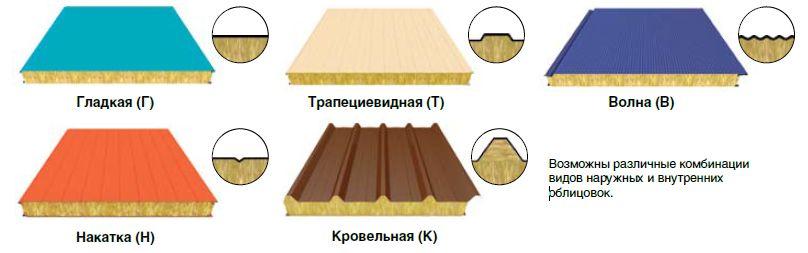 Плюсы и минусы сэндвич панелей в строительстве