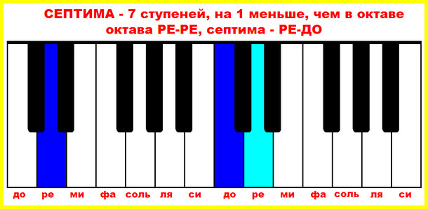 Число, лежащее в основе современной музыки