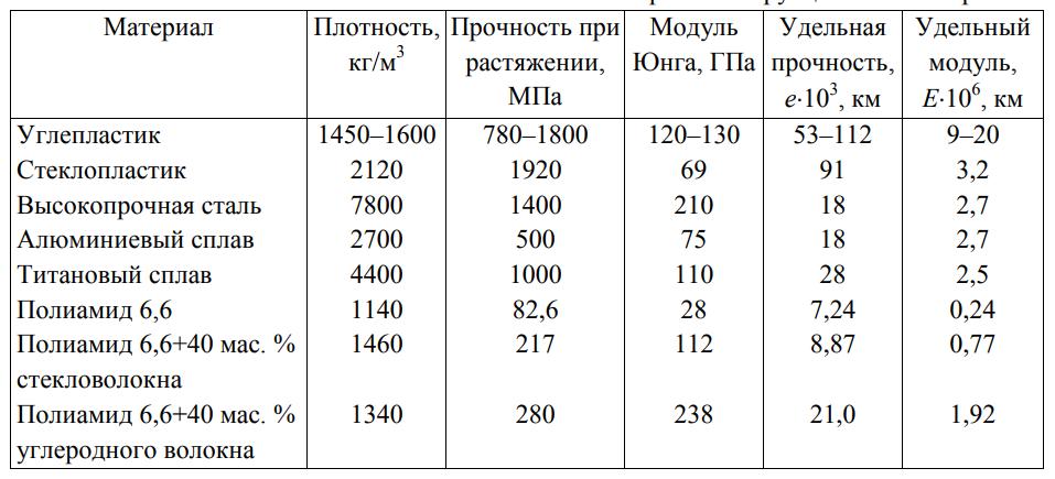 Abs-пластик - что это такое? особенности использования 3d-ручки :: syl.ru