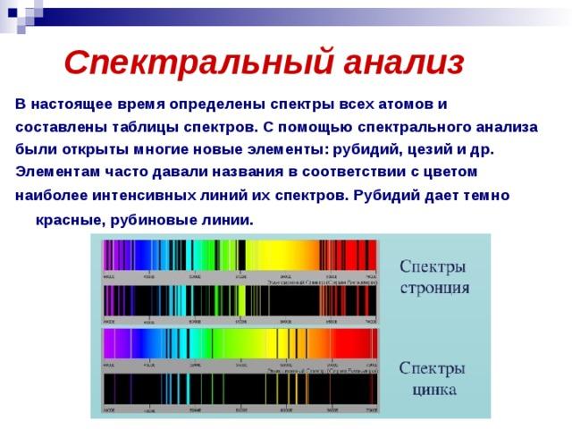Спектроанализатор – что мы на нем видим?  | prosound