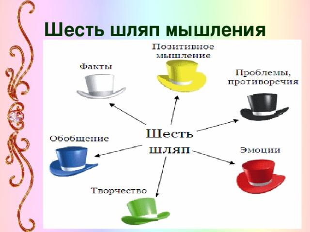 Аналитическое мышление, понятие, развитие, особенности.