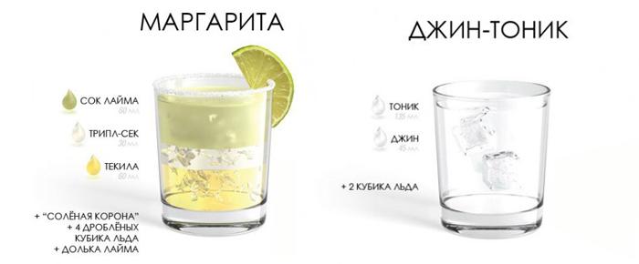 Джин-тоник – состав и фото напитка; рецепт, как сделать коктейль