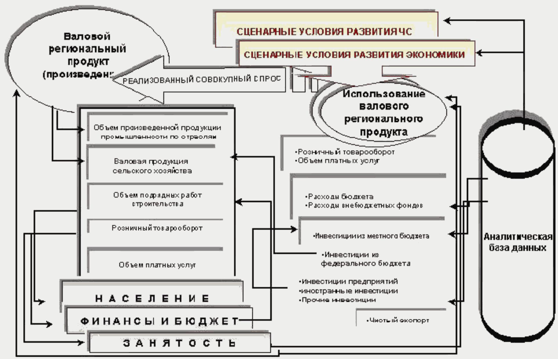 Значение слова «ущерб» в 10 онлайн словарях даль, ожегов, ефремова и др. - glosum.ru