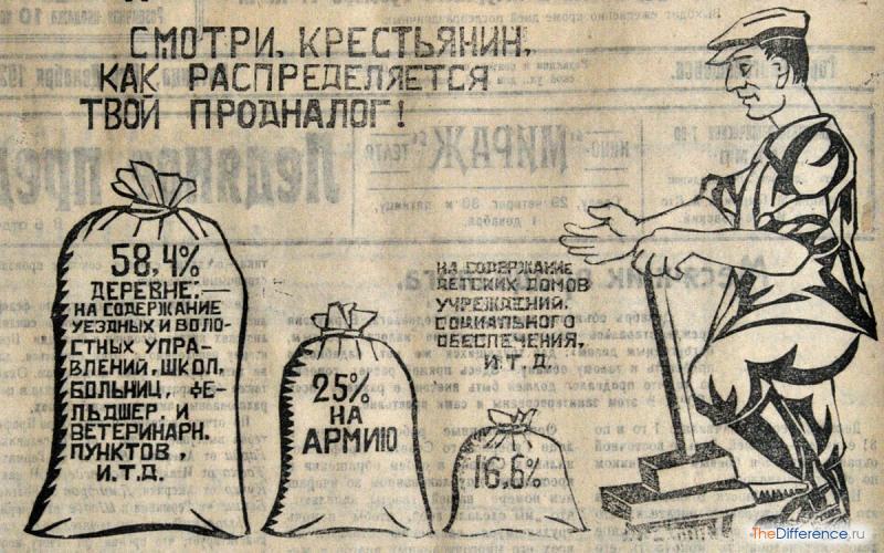 Хлебная монополия: к чему привела деятельность продотрядов в годы гражданской войны — рт на русском
