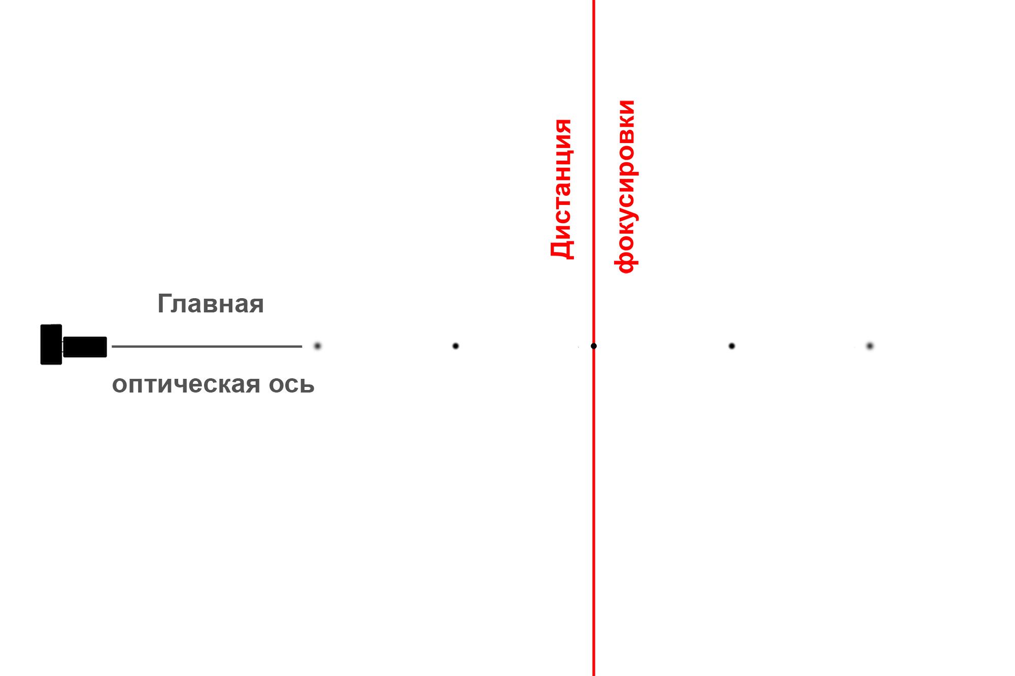 Фокус-группа: что это такое, задачи, классификация, подготовка