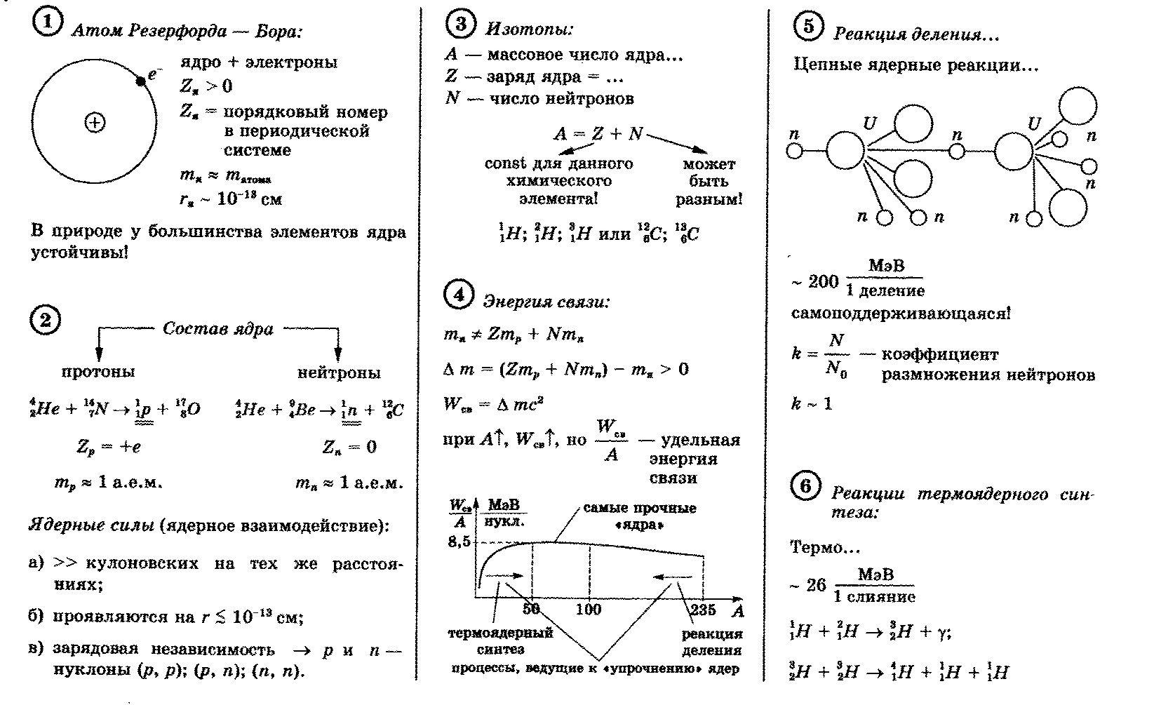 49.цепная ядерная реакция. управляемая цепная реакция