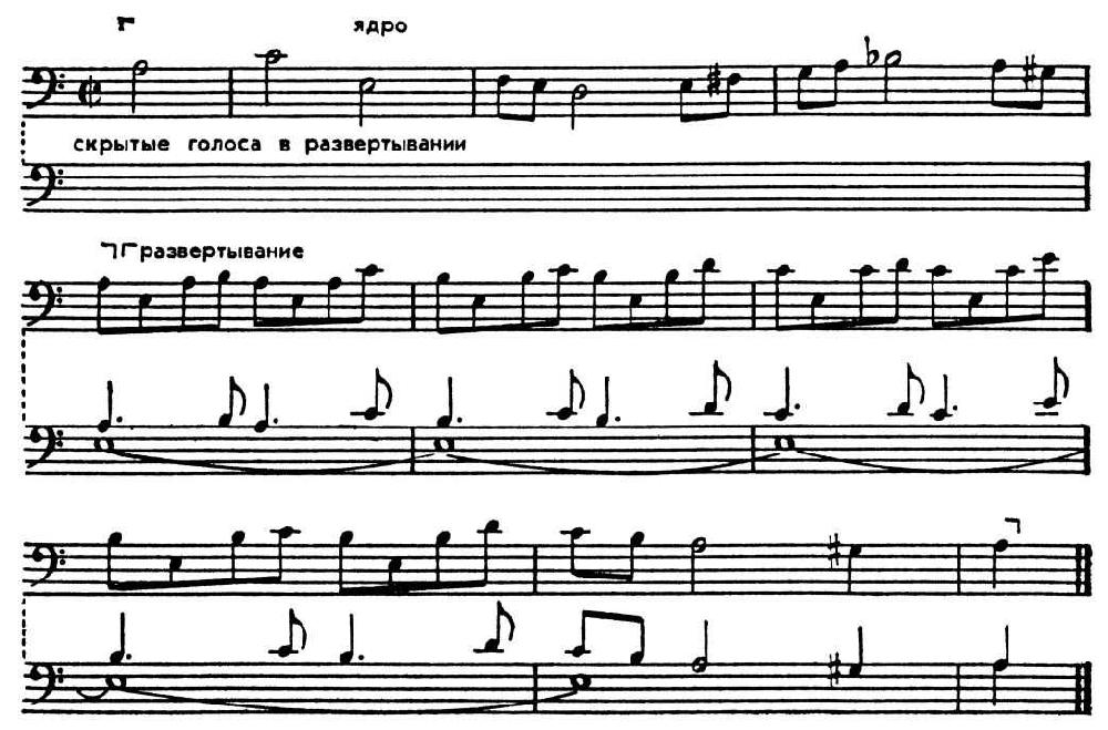 Полифония — википедия