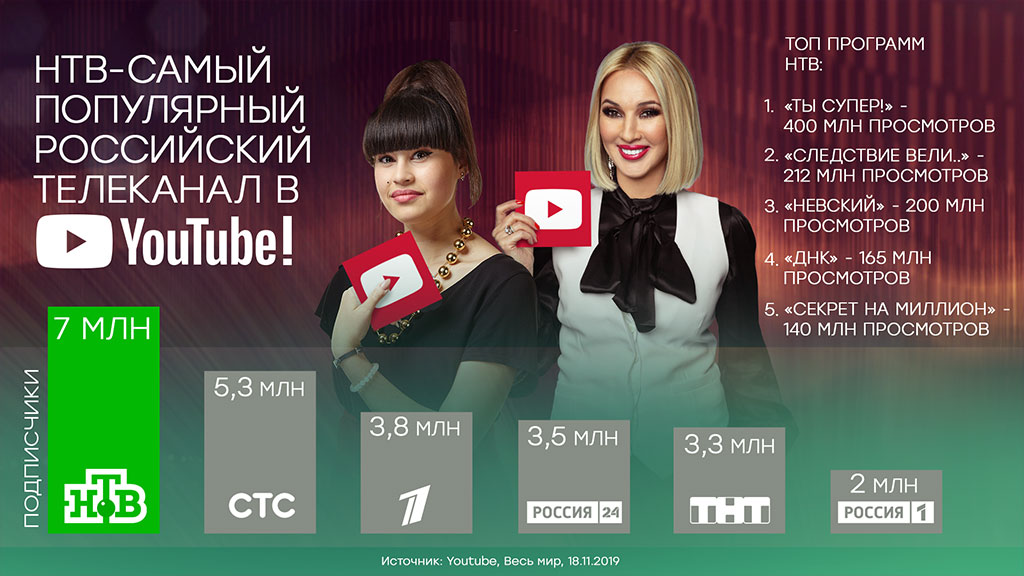 Эксперты назвали способы убрать «грязные» ток-шоу с российского телевидения