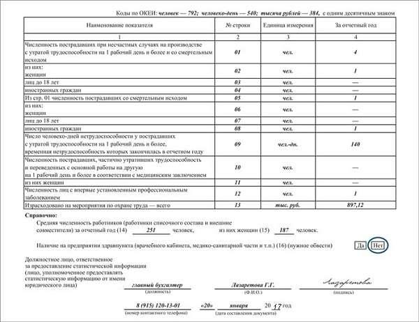 Форма 9 справка о регистрации: где получить, срок действия, образец