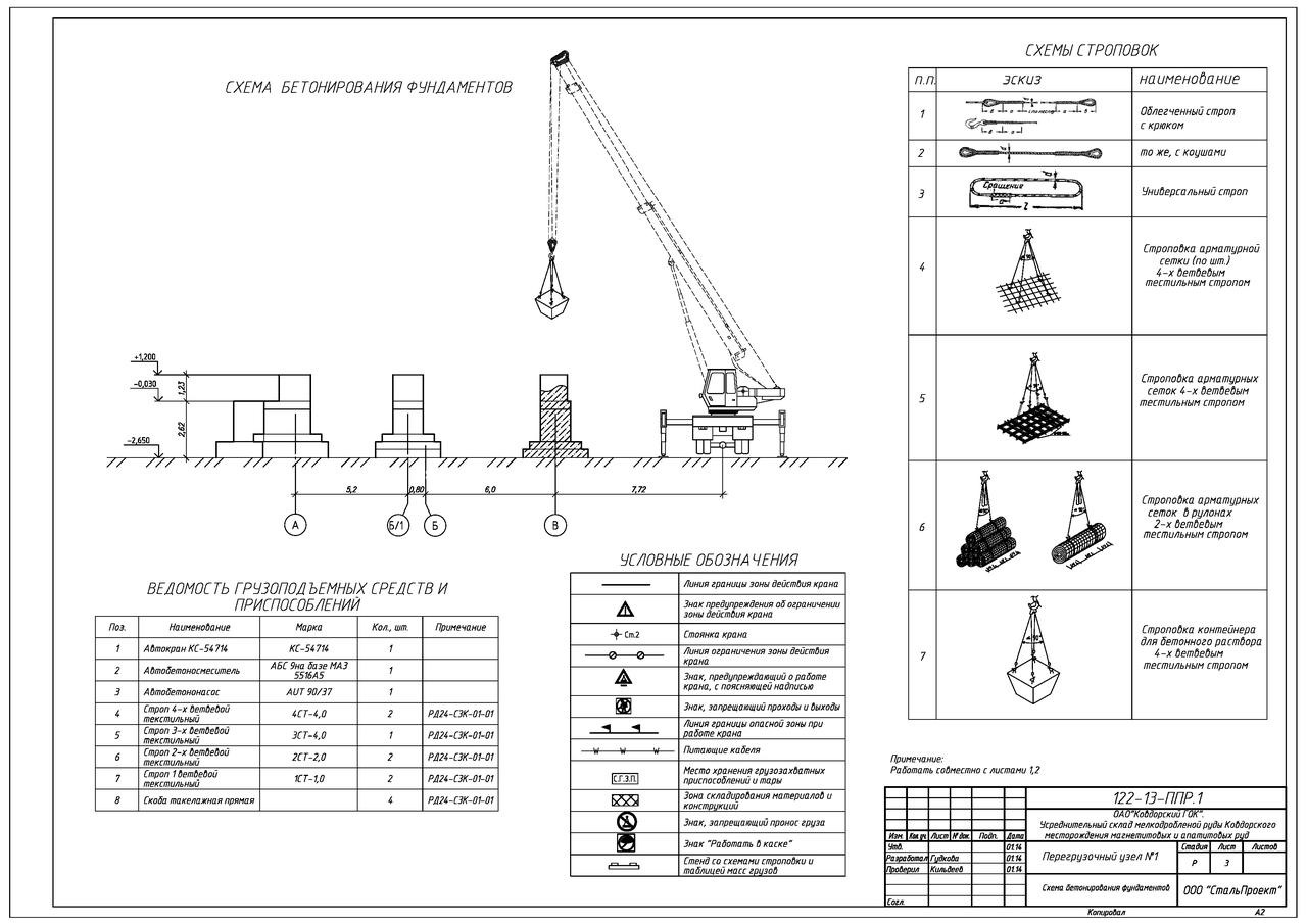Проект производства работ ппр скачать | исполнительная документация