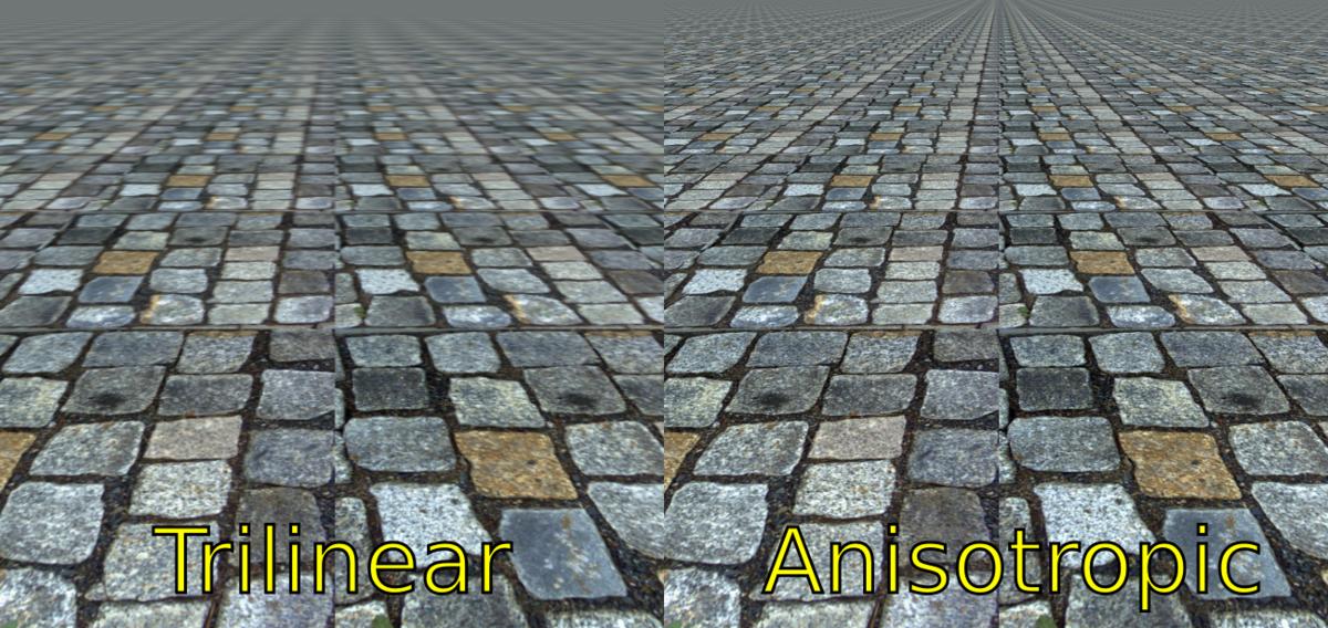 Фильтрация анизотропная. практическое использование расширений: анизотропная фильтрация
