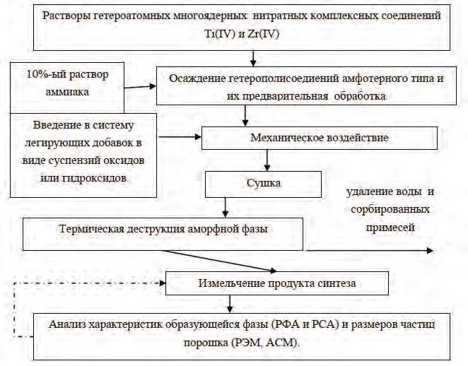Межотраслевые комплексы россии: понятие, краткая характеристика, ведущие отрасли