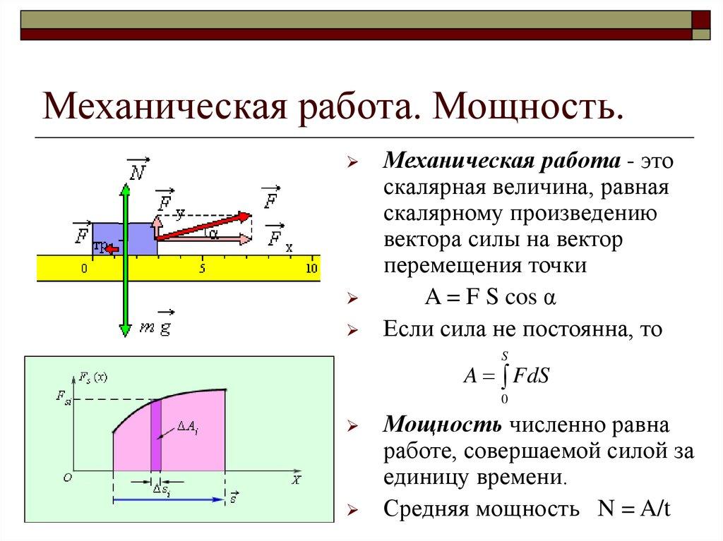 Механическая работа. мощность – fizi4ka