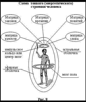 Монада - это... определение, история возникновения термина. монада в философии