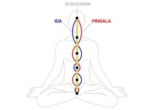 Медитация кундалини: что такое энергия кундалини и как её высвободить