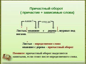 Деепричастный оборот – примеры предложений: как его найти и где употребляется