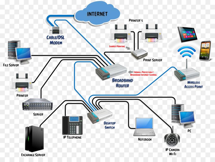 Локальная сеть— что это такое и зачем нужно?
