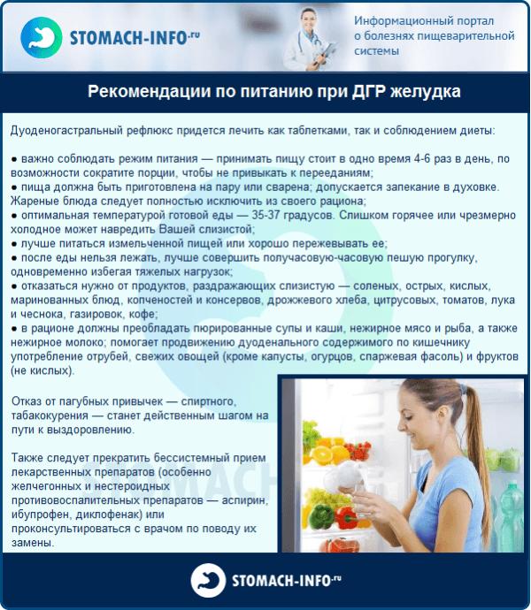 Рефлюкс-эзофагит - лечение и симптомы при гастрите | gastritoff
