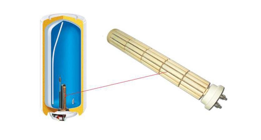 Водонагреватели с мокрым тэном: конструкция, цена, выбор, производители