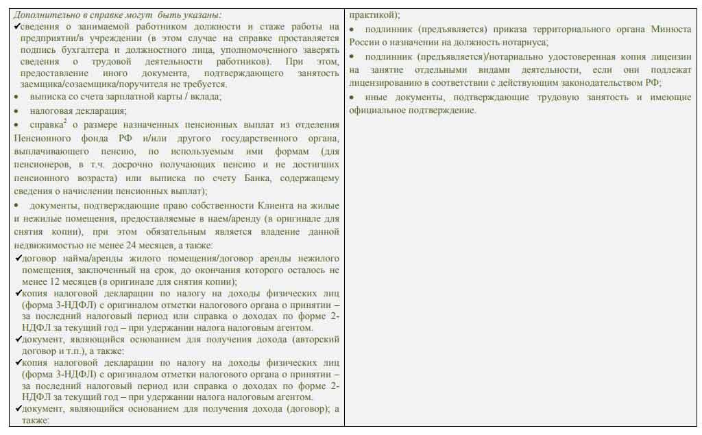 Особенности реструктуризации долгов и описание самой процедуры
