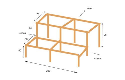 Что такое полог и как правильно его использовать: требования к установке, виды конструкций