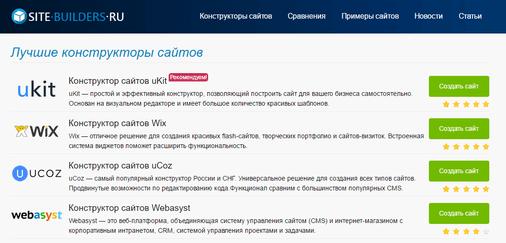 Выбираем конструктор сайтов и интернет-магазинов - рейтинг топ-10 2020г!