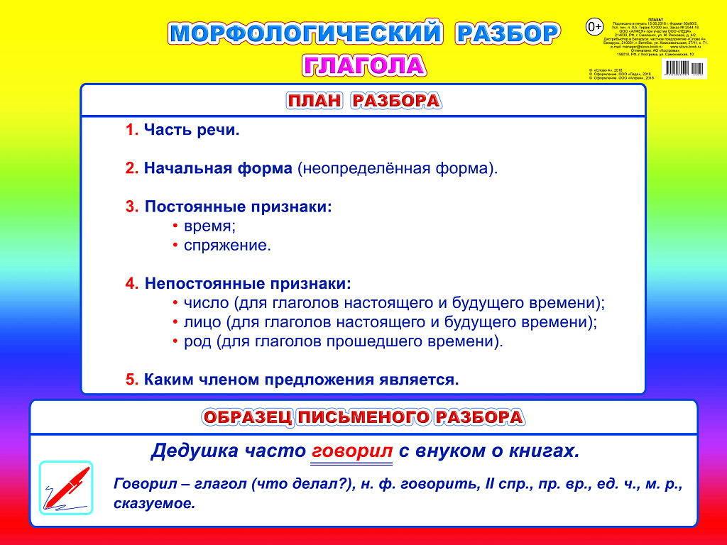 Спряжение глаголов: правило в русском языке