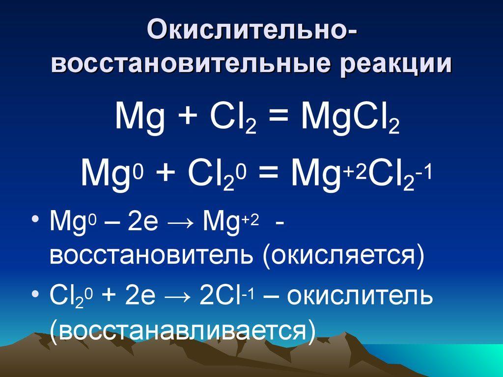 Урок 13. составление химических уравнений