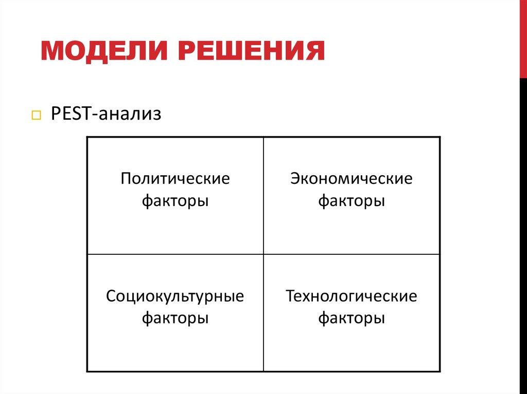 Метод кейсов
