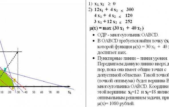 Линейное программирование — википедия. что такое линейное программирование